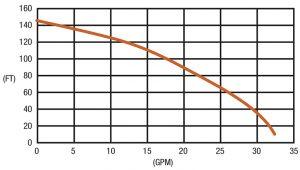 7-Curva dominator-001-001