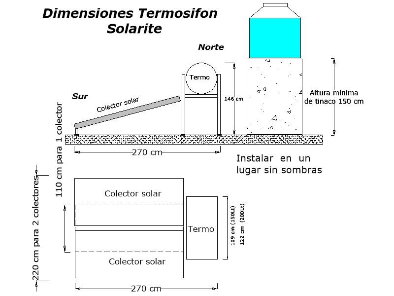 Dimensiones Calentador Solar